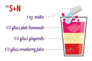 The S+N recipe